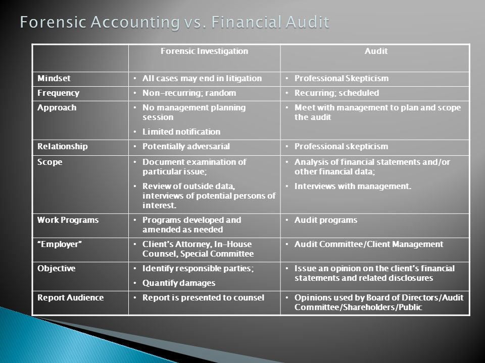 Forensic Accounting vs. Financial Audit