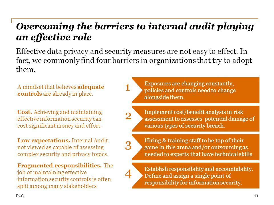 Overcoming the barriers to internal audit playing an effective role