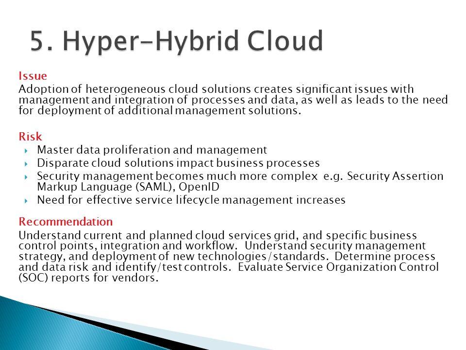5. Hyper-Hybrid Cloud Issue