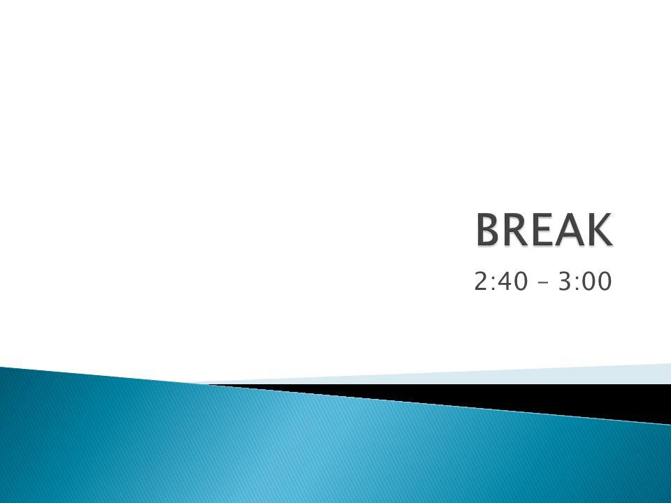 BREAK 2:40 – 3:00