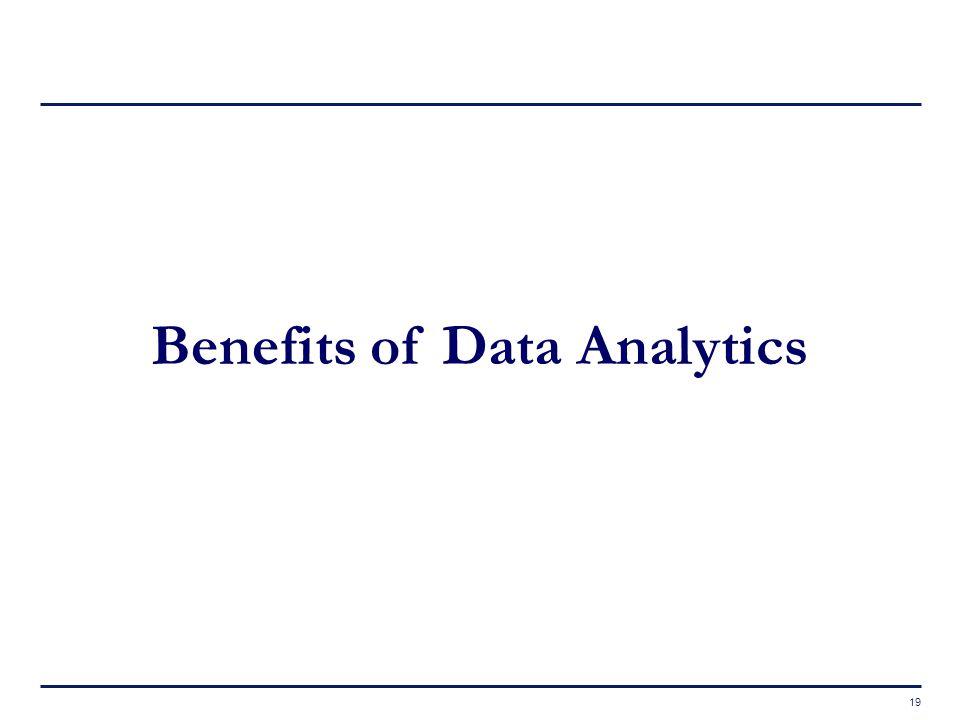 Benefits of Data Analytics