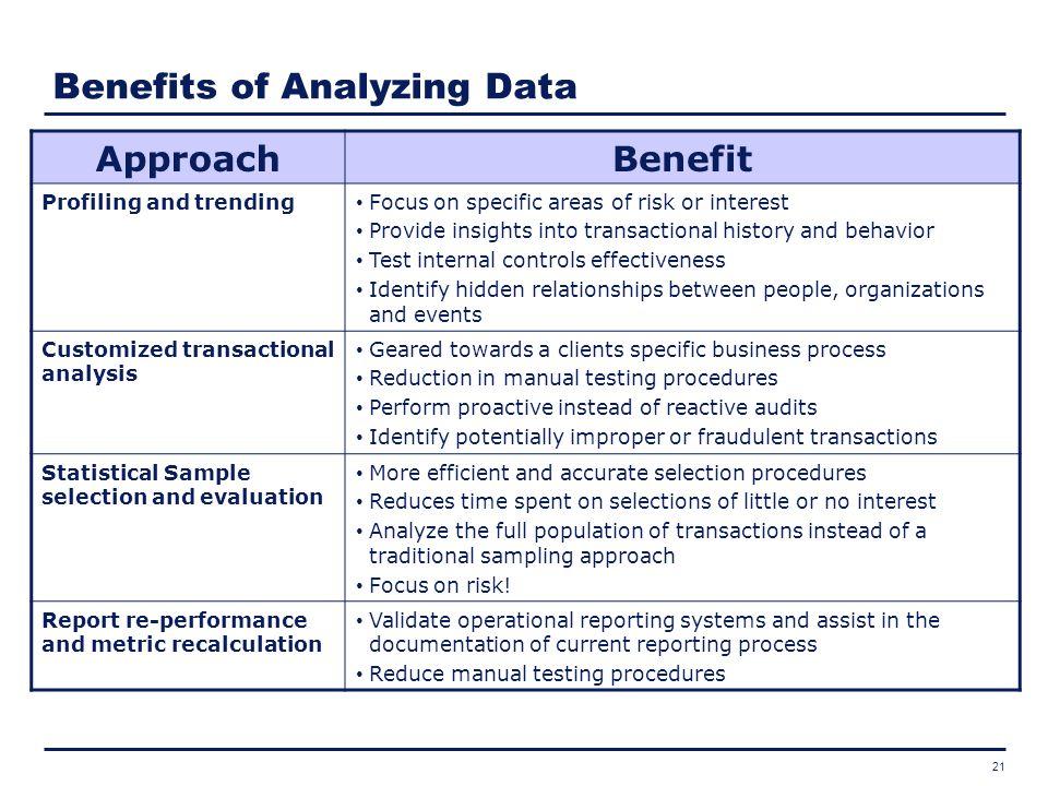 Benefits of Analyzing Data