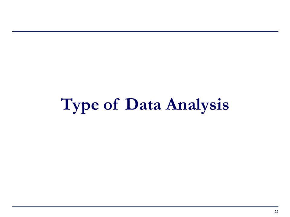 Type of Data Analysis