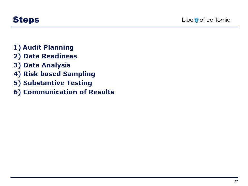 Steps Audit Planning Data Readiness Data Analysis Risk based Sampling