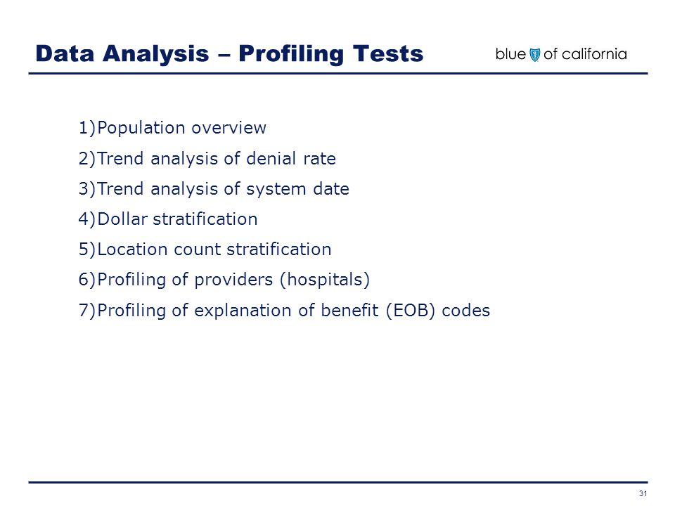 Data Analysis – Profiling Tests