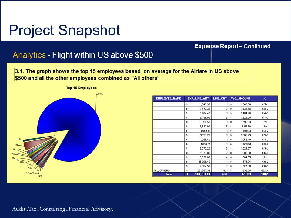Project Snapshot Analytics - Flight within US above $500