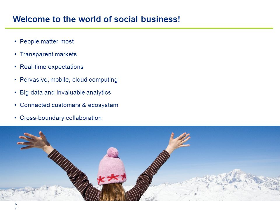 Welcome to the world of social business!