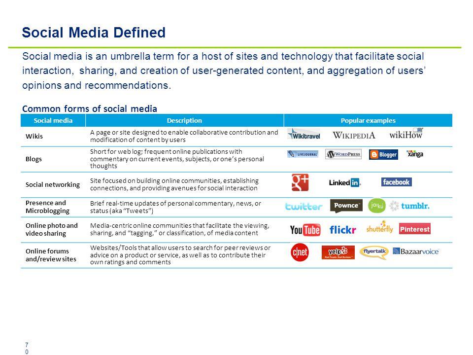 Social Media Defined