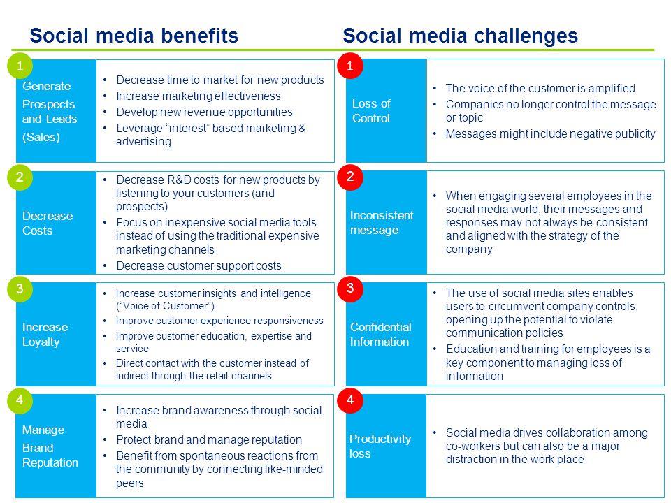 Social media benefits Social media challenges
