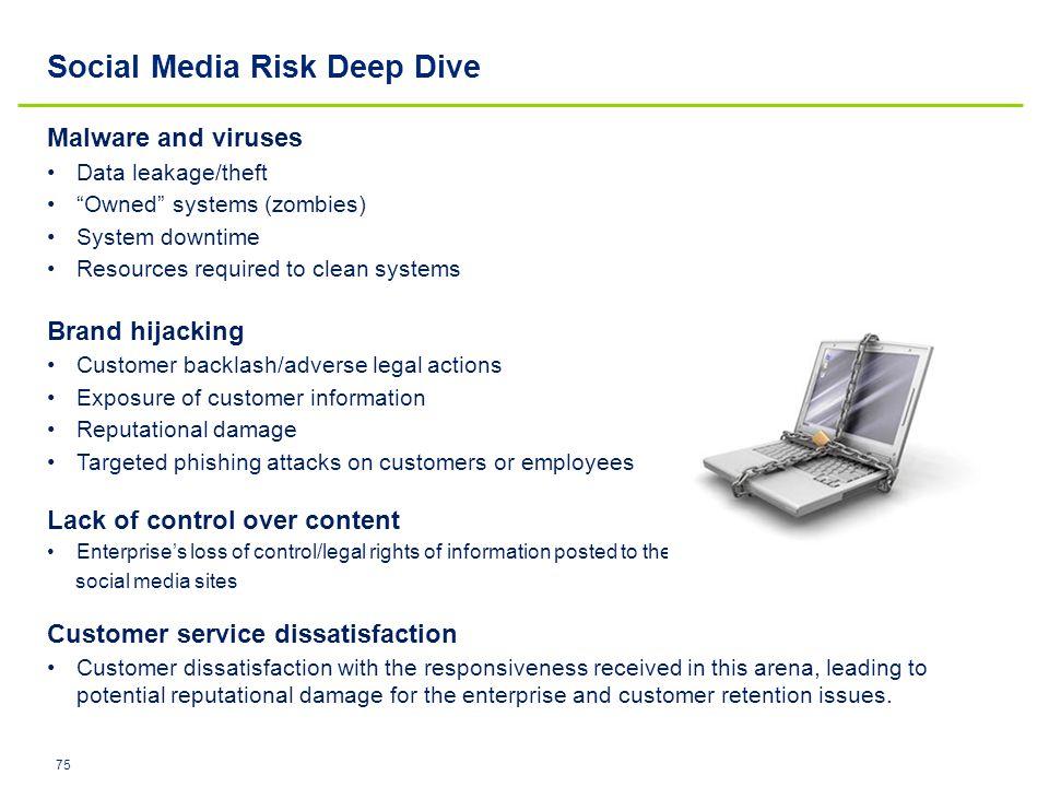 Social Media Risk Deep Dive