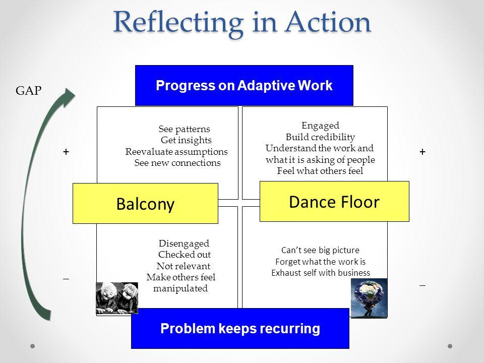Progress on Adaptive Work Problem keeps recurring