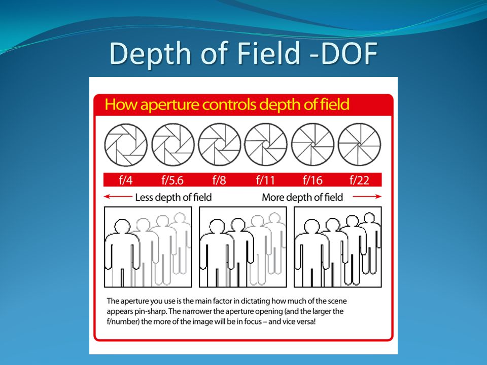 Depth of Field -DOF