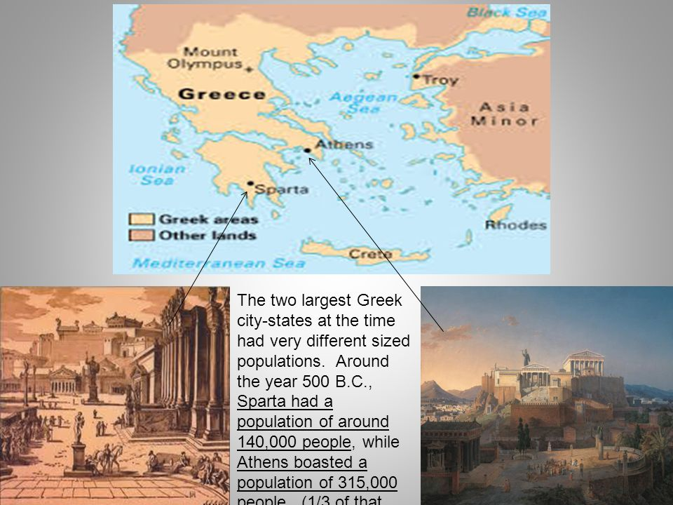 The two largest Greek city-states at the time had very different sized populations.