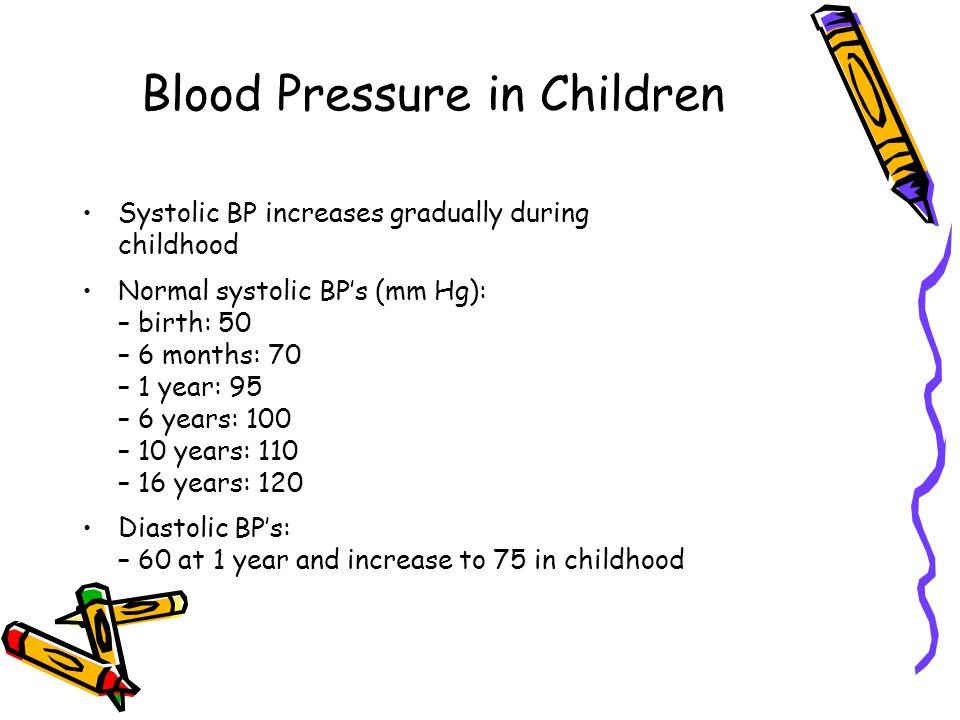 Blood Pressure in Children