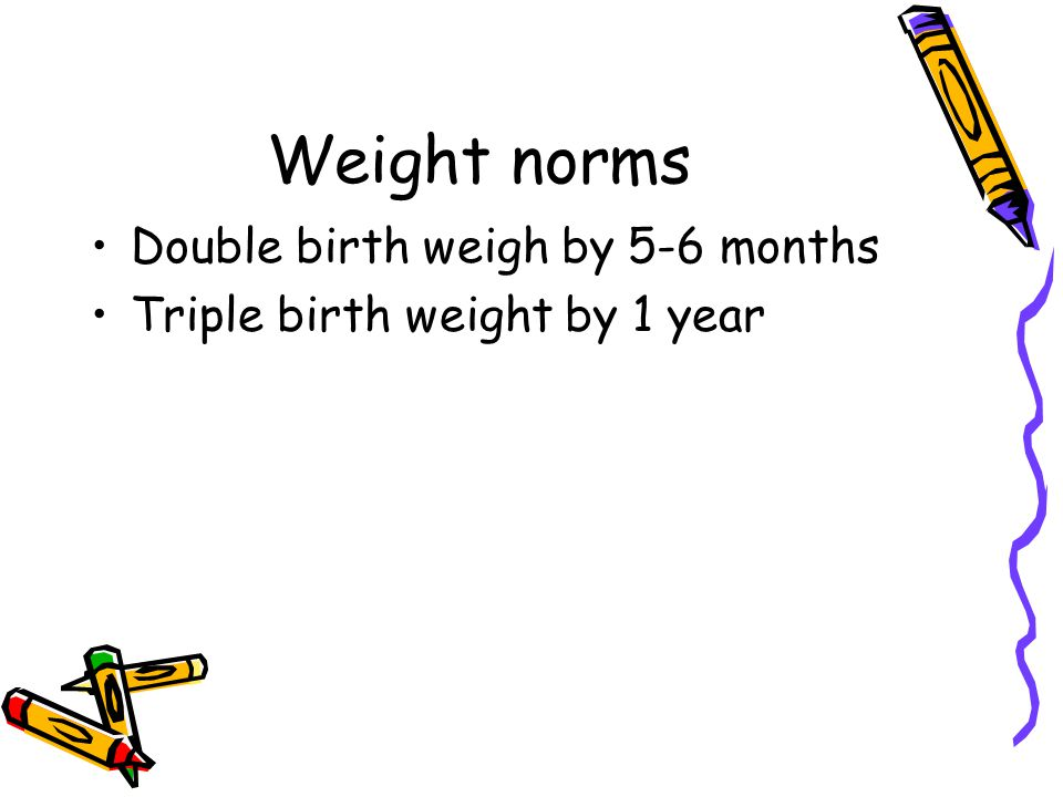Weight norms Double birth weigh by 5-6 months