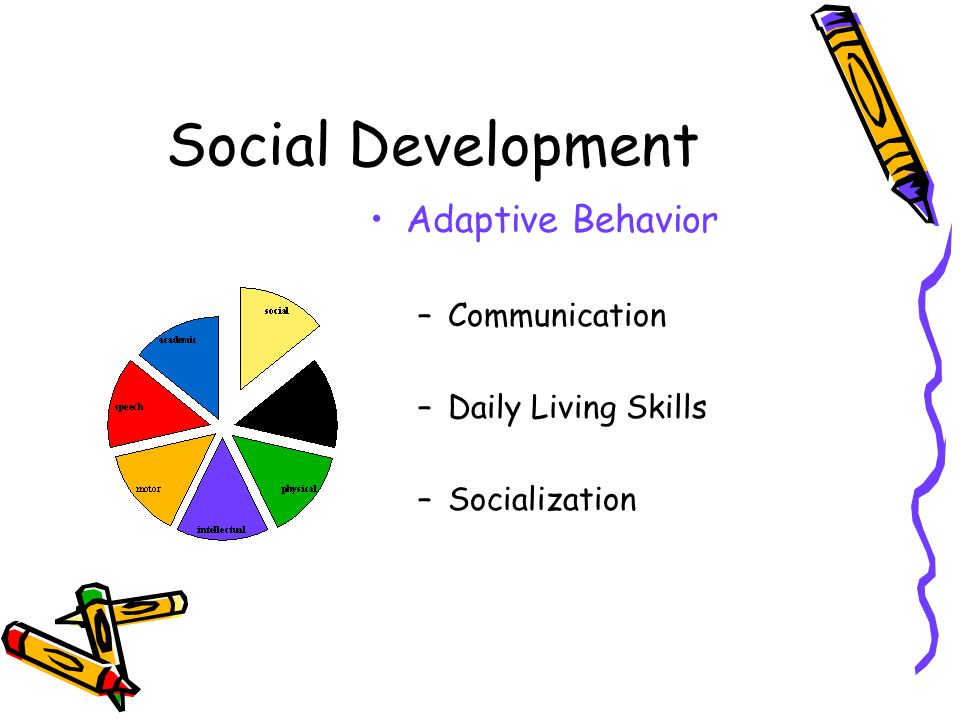 Social Development Adaptive Behavior Communication Daily Living Skills