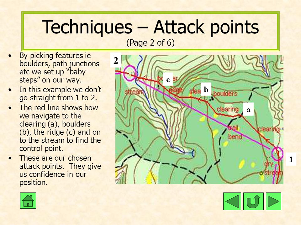 Techniques – Attack points (Page 2 of 6)