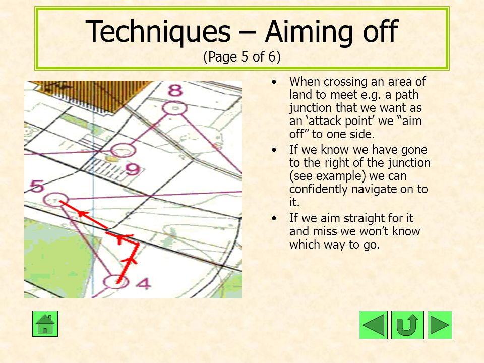 Techniques – Aiming off (Page 5 of 6)