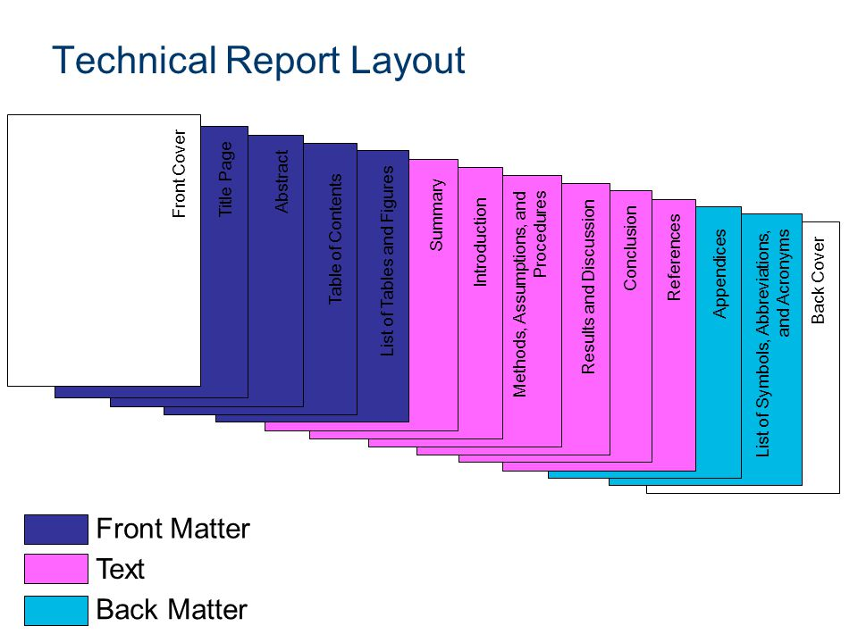 Technical Report Layout