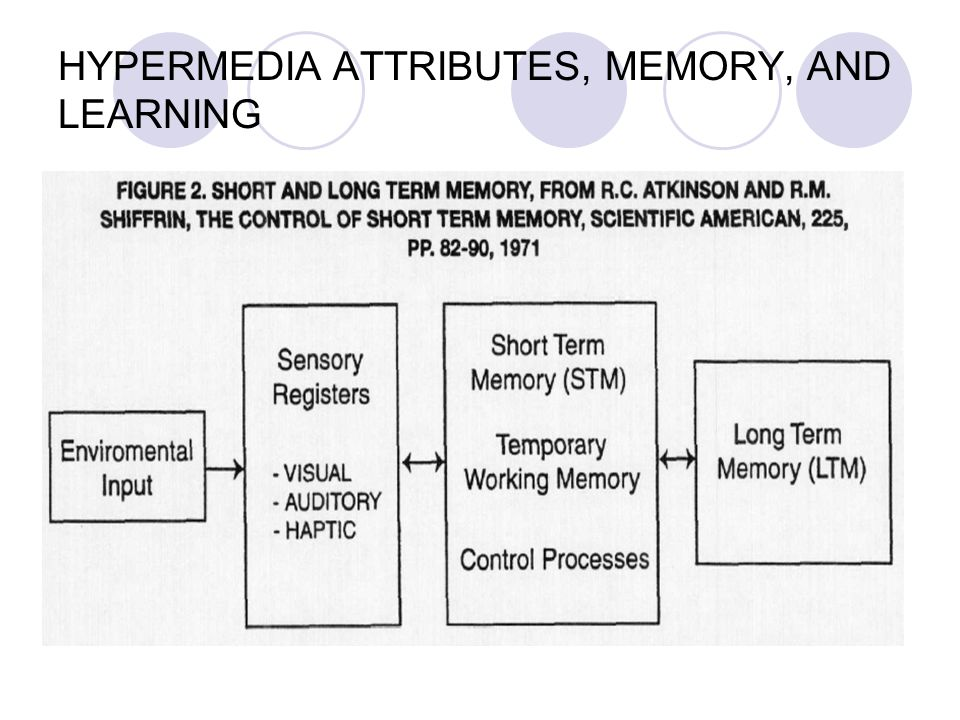HYPERMEDIA ATTRIBUTES, MEMORY, AND LEARNING