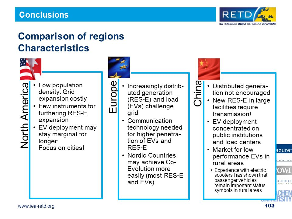 Comparison of regions Characteristics