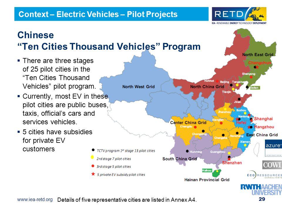 Chinese Ten Cities Thousand Vehicles Program