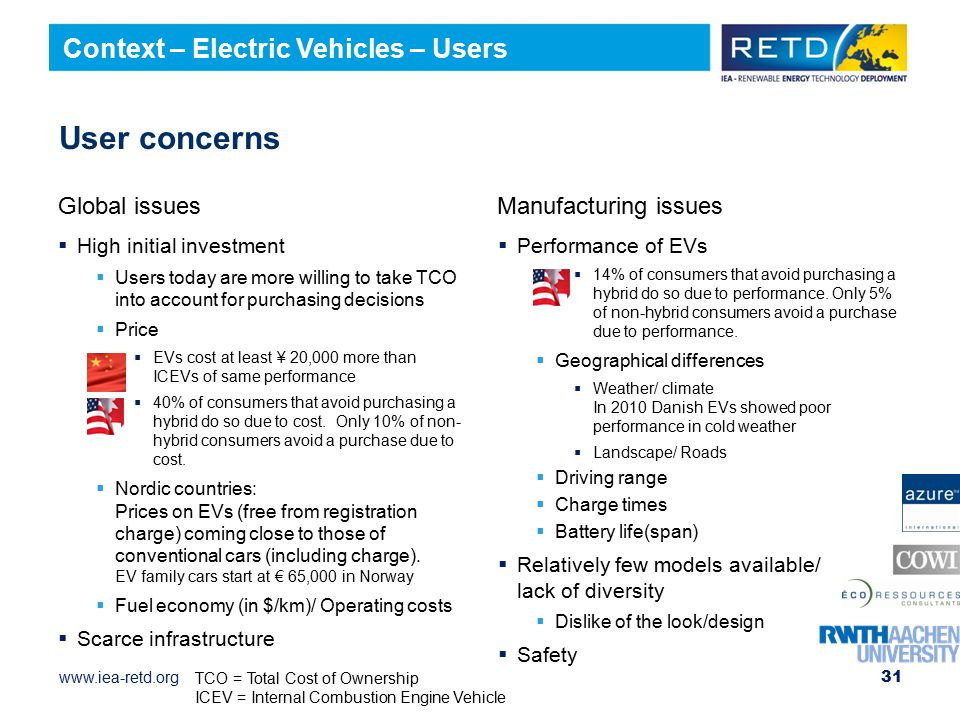 User concerns Context – Electric Vehicles – Users Global issues