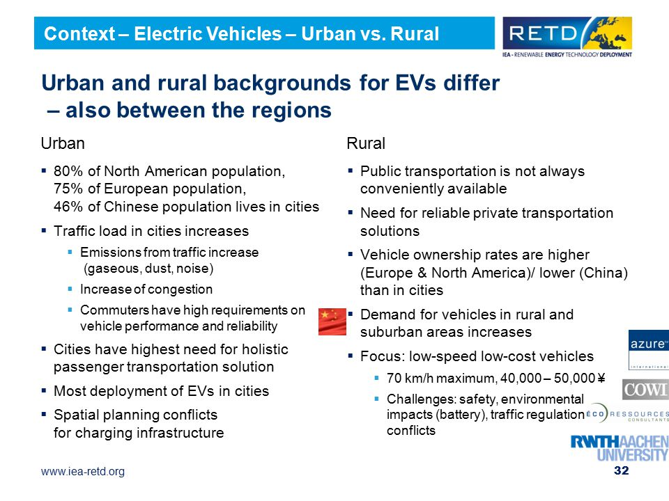 Urban and rural backgrounds for EVs differ – also between the regions