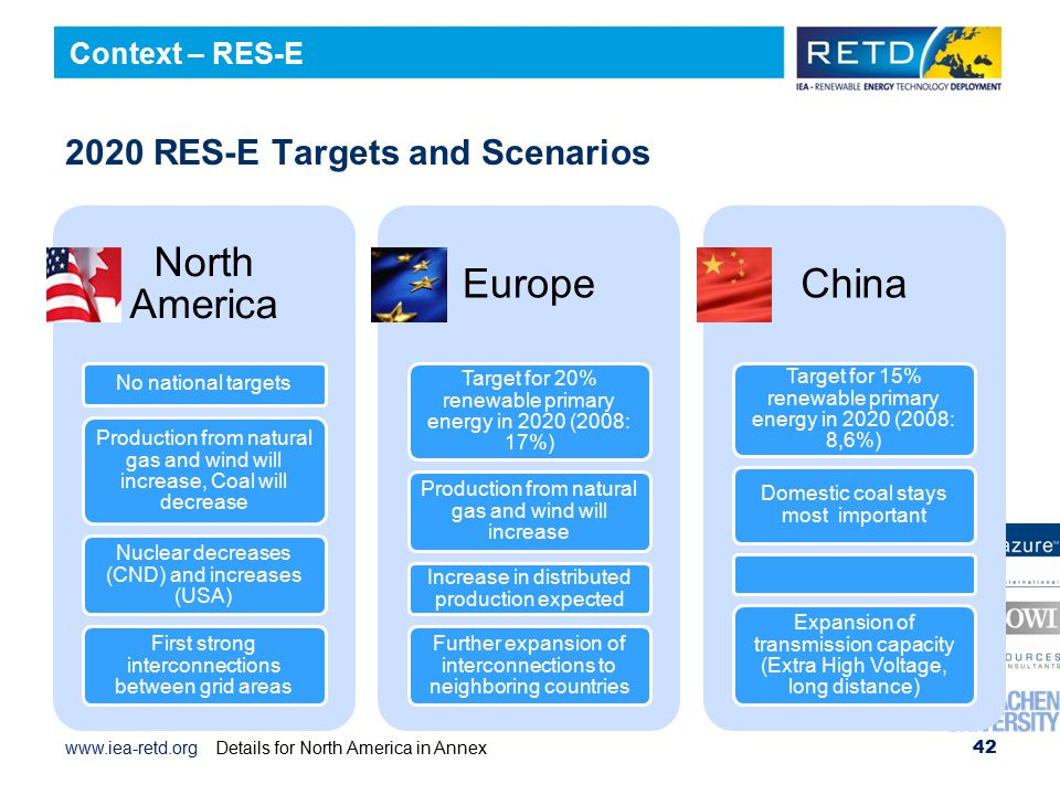 2020 RES-E Targets and Scenarios