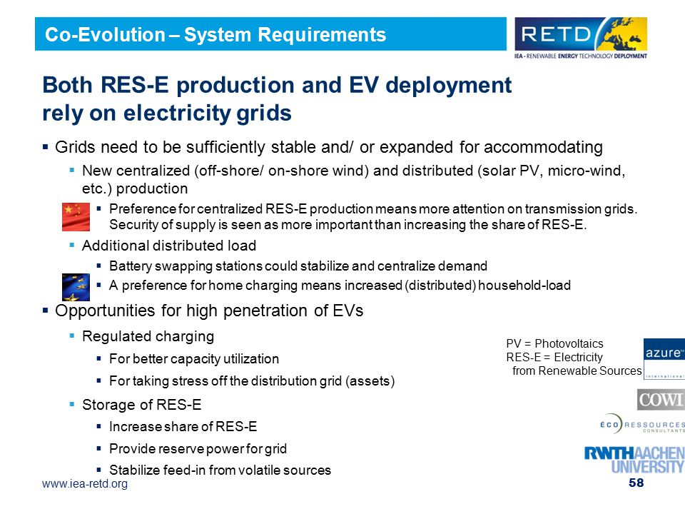 Both RES-E production and EV deployment rely on electricity grids