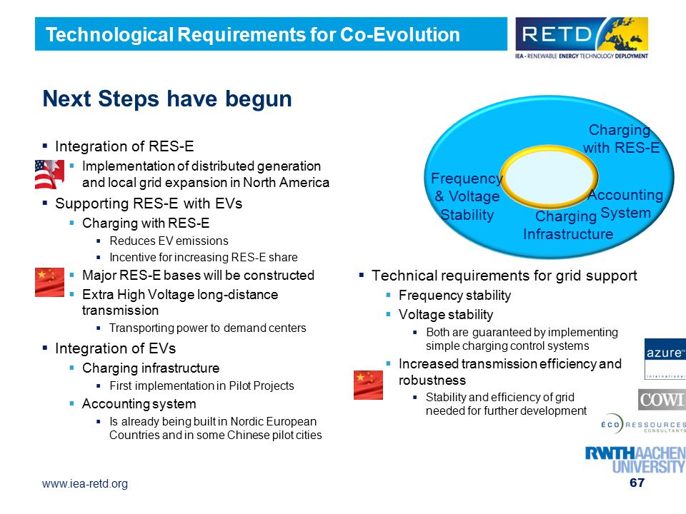 Next Steps have begun Technological Requirements for Co-Evolution