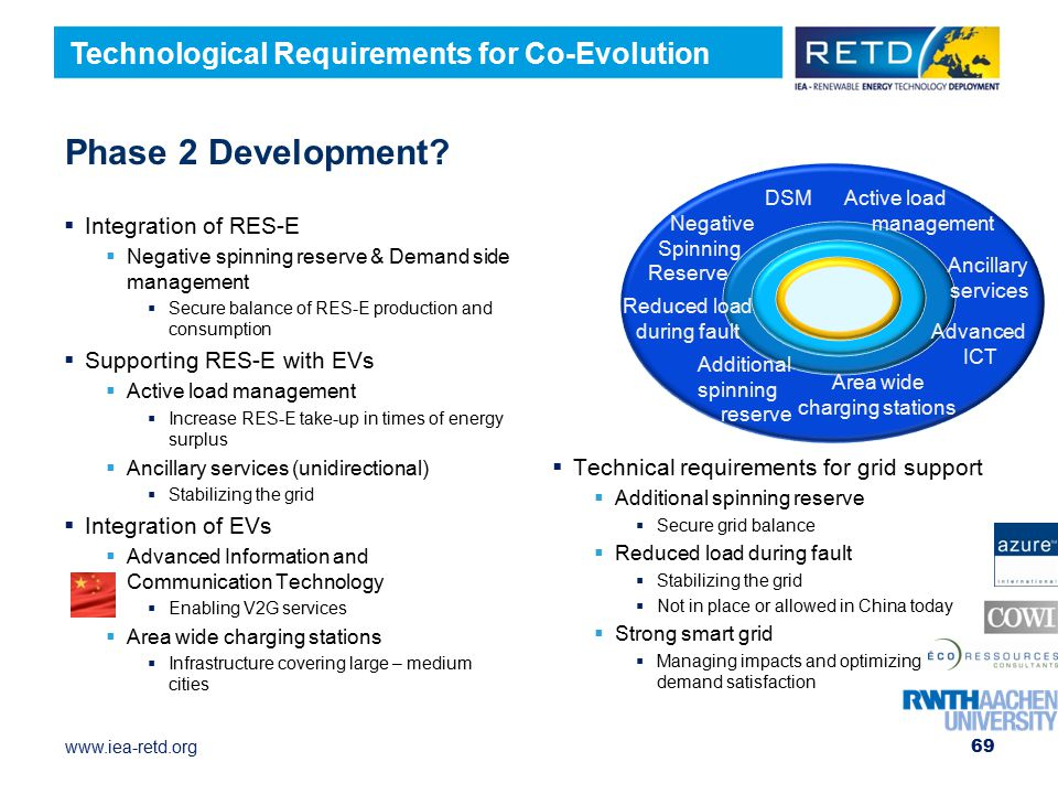 Phase 2 Development Technological Requirements for Co-Evolution