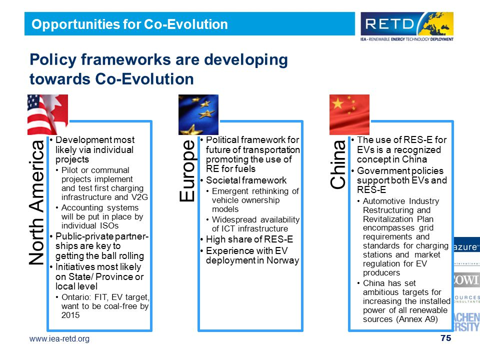 Policy frameworks are developing towards Co-Evolution