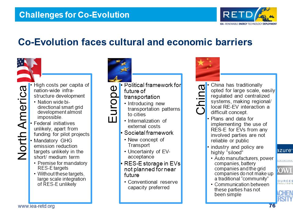 Co-Evolution faces cultural and economic barriers