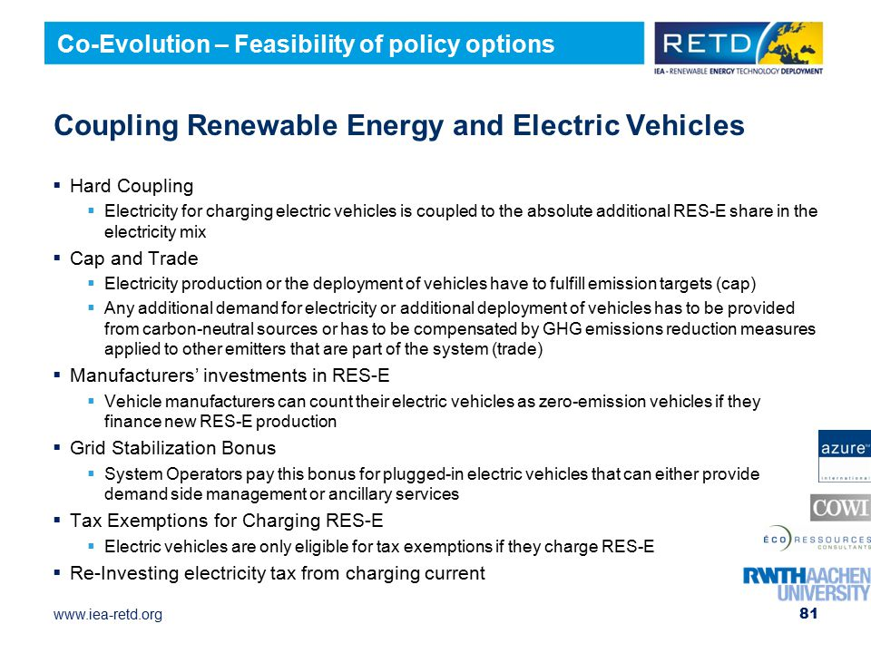 Coupling Renewable Energy and Electric Vehicles
