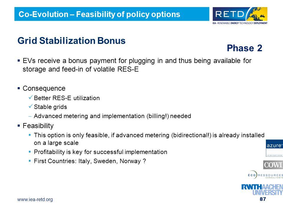 Grid Stabilization Bonus