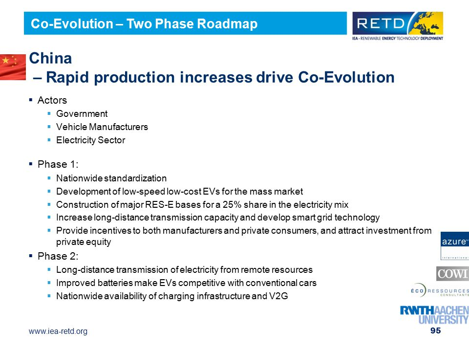 China – Rapid production increases drive Co-Evolution