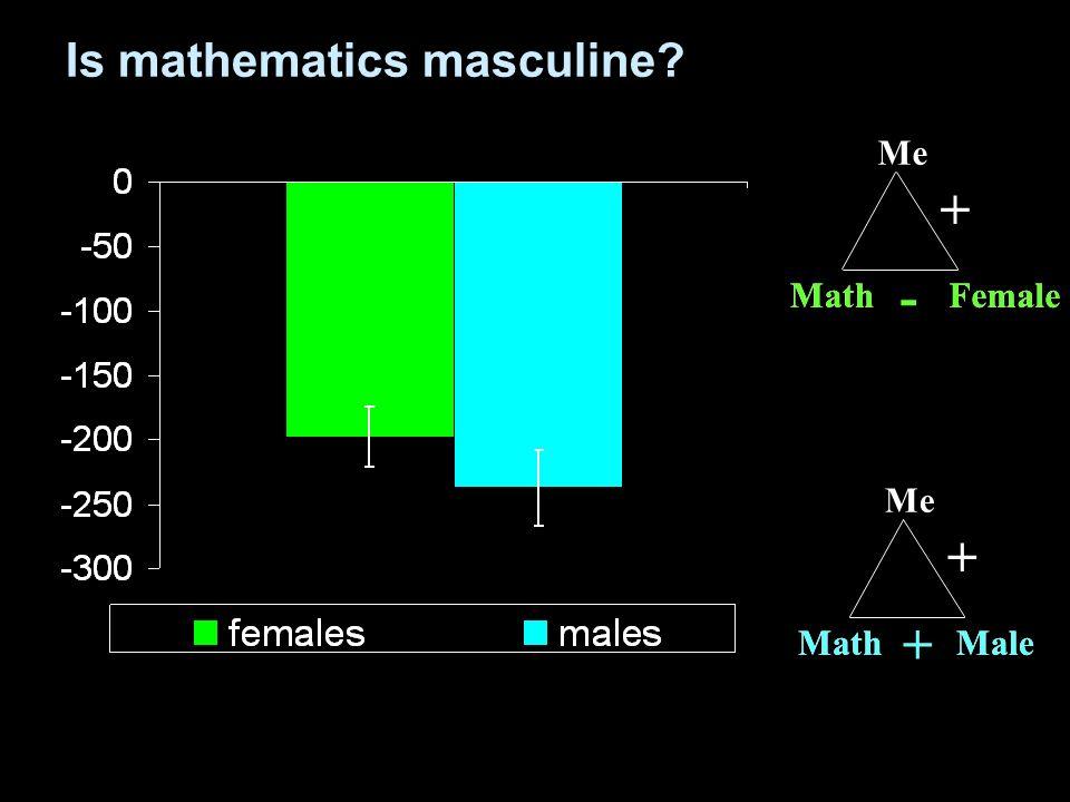 Is mathematics masculine