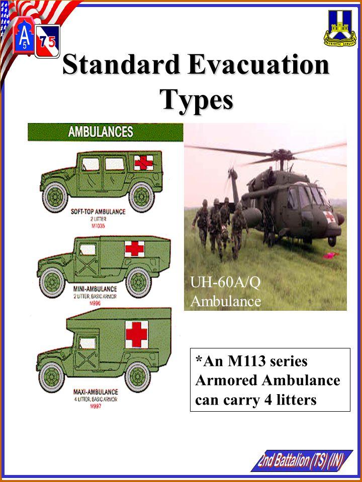 Standard Evacuation Types