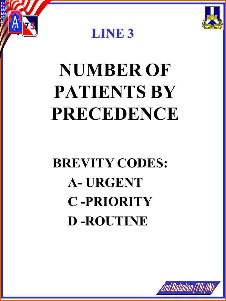 NUMBER OF PATIENTS BY PRECEDENCE