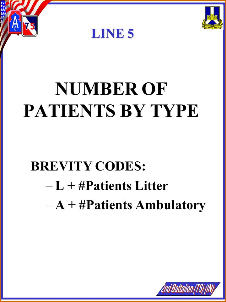 NUMBER OF PATIENTS BY TYPE