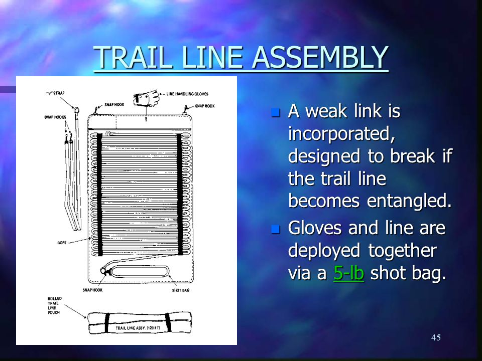 TRAIL LINE ASSEMBLY A weak link is incorporated, designed to break if the trail line becomes entangled.