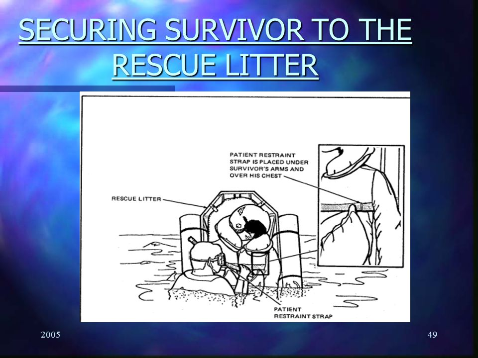 SECURING SURVIVOR TO THE RESCUE LITTER