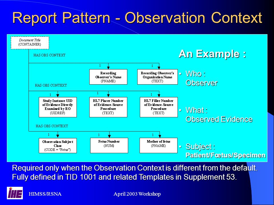 Report Pattern - Observation Context
