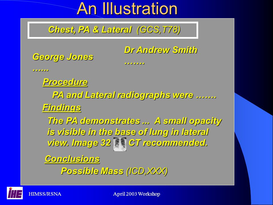 An Illustration Chest, PA & Lateral (GCS,T78) Dr Andrew Smith …….