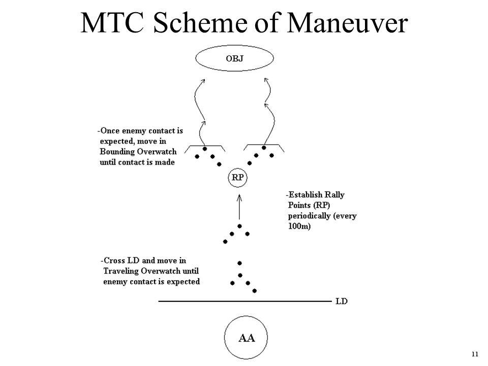 MTC Scheme of Maneuver 11