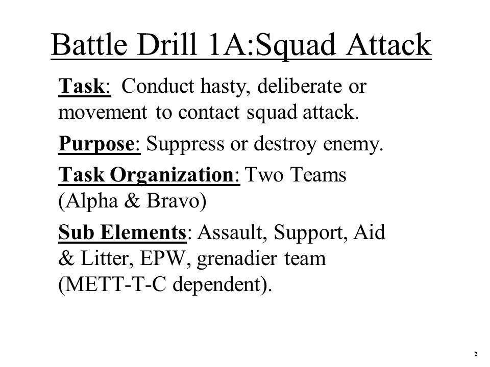 Battle Drill 1A:Squad Attack