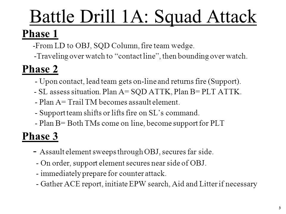 Battle Drill 1A: Squad Attack