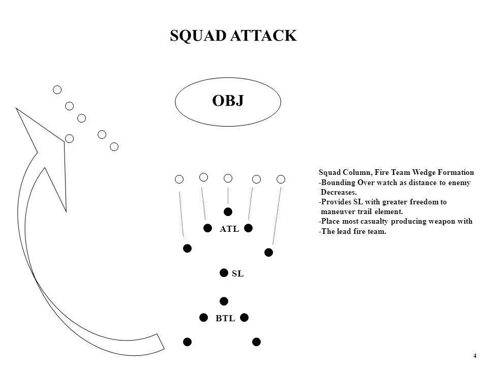 SQUAD ATTACK OBJ ATL SL BTL Squad Column, Fire Team Wedge Formation