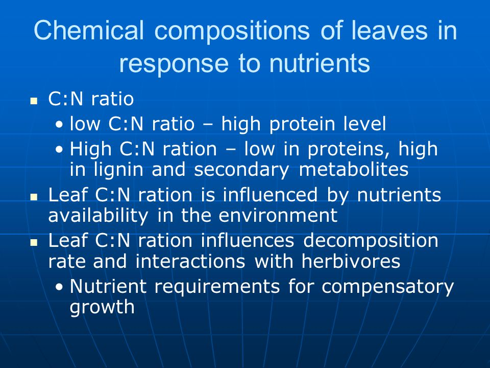 Chemical compositions of leaves in response to nutrients